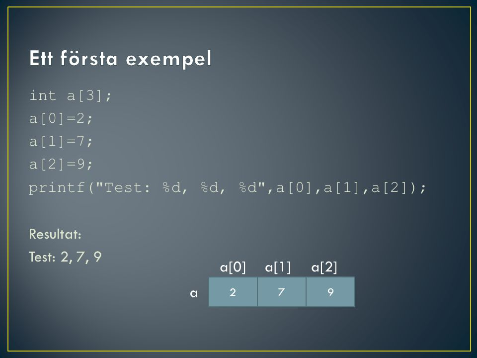 Ett första exempel int a[3]; a[0]=2; a[1]=7; a[2]=9; printf( Test: %d, %d, %d ,a[0],a[1],a[2]); Resultat: Test: 2, 7, 9